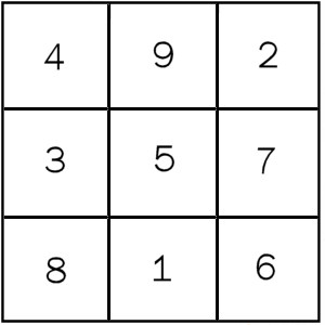 The Magic Square